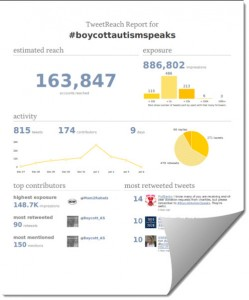 Tweetreach report for #BoycottAutismSpeaks